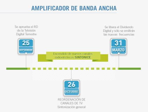 banda_ancha